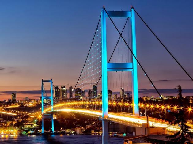 İstanbul'un marka şehir sıralamasındaki yeri