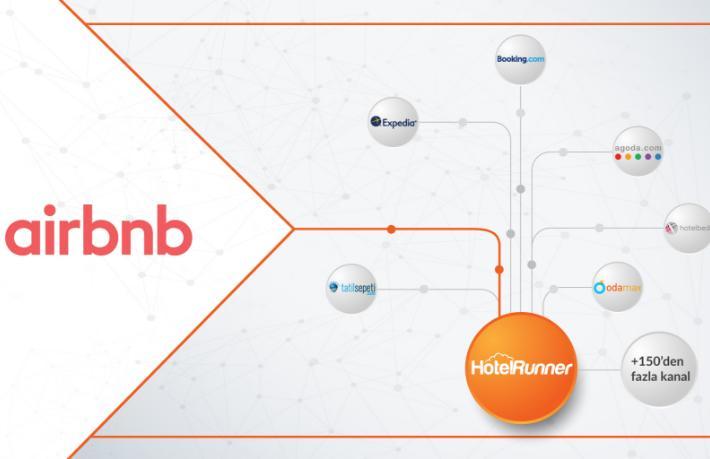 HotelRunner ve Airbnb'den ezber bozan iş birliği
