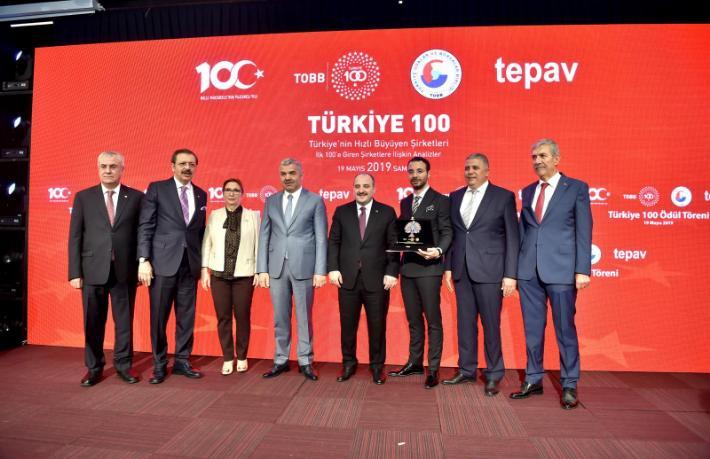 Biletall Türkiye'nin En Hızlı Büyüyen 44'üncü Şirketi oldu