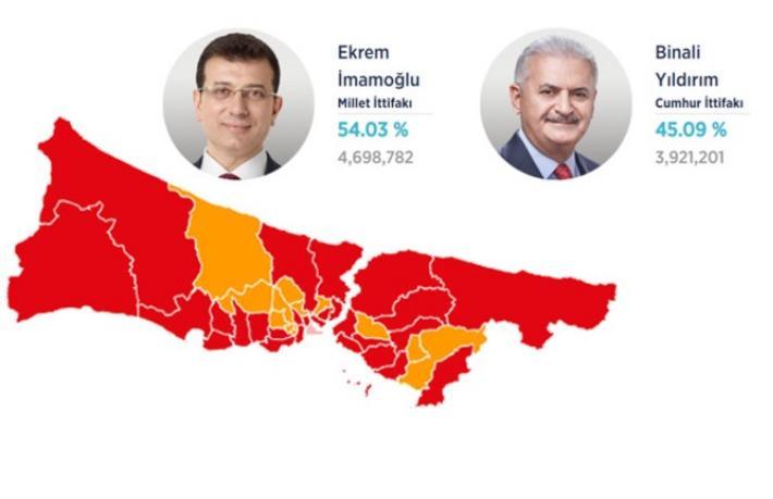 Ekrem İmamoğlu ikinci kez İstanbul Büyükşehir Belediye Başkanı
