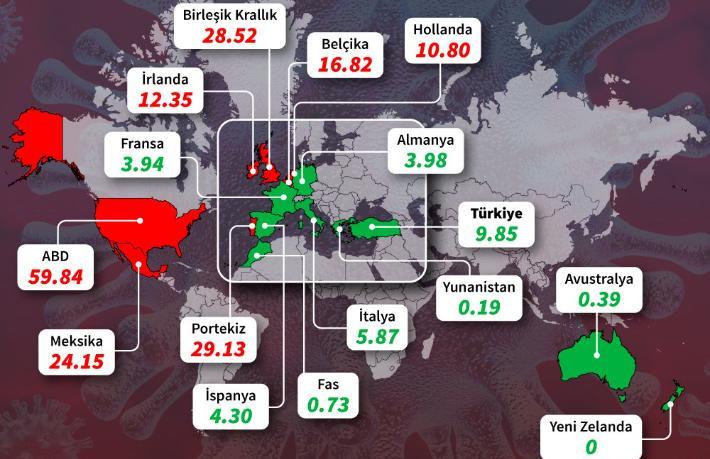 İngiltere'den Türkiye tatiline yeşil ışık